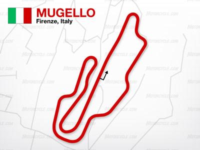 052909-mugello-circuit